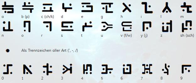 http://www.heromachine.com/wp-content/legacy/forum-image-uploads/madjack/2013/05/alphabet.png