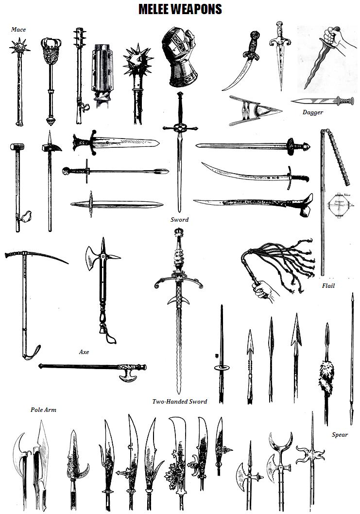 Pop Quiz: Melee Weapon | HeroMachine Character Portrait ...
